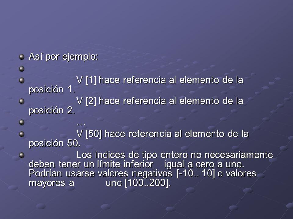 Así por ejemplo: V [1] hace referencia al elemento de la posición 1. V [2] hace referencia al elemento de la posición 2.